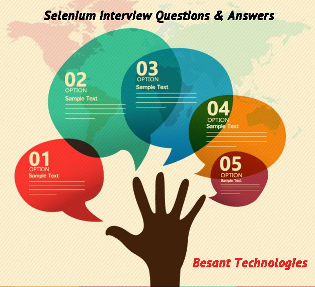 Selenium Interview Questions & Answers